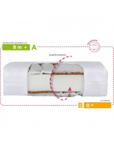 Fiki Miki Materac Natura Baby Komfort Line 120x60cm /nakładka higieniczna/ poduszka klin